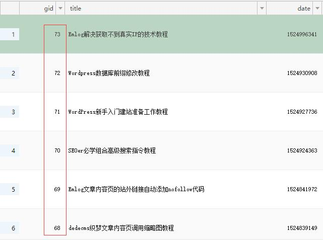 Emlog解决文章gid断号并自动插入断号ID的方法